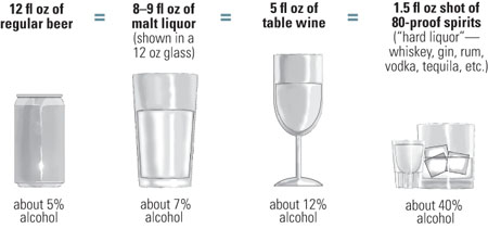 alcol-sbronza
